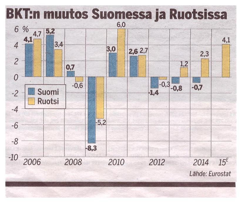 ruotsi2 001